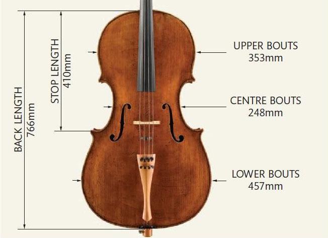 """""""Brott-Turner/Schumacher""""大提琴尺寸图"""