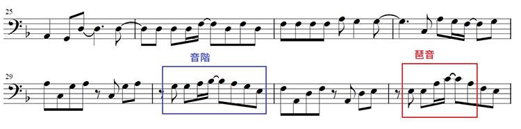 小幸运:大提琴谱例