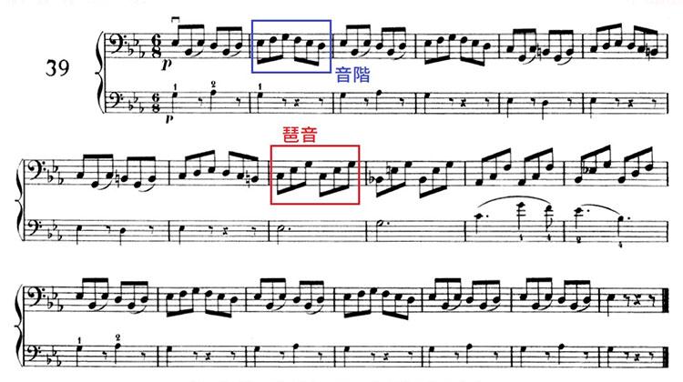 Sebastian Lee:练习曲,Op.70,No.39